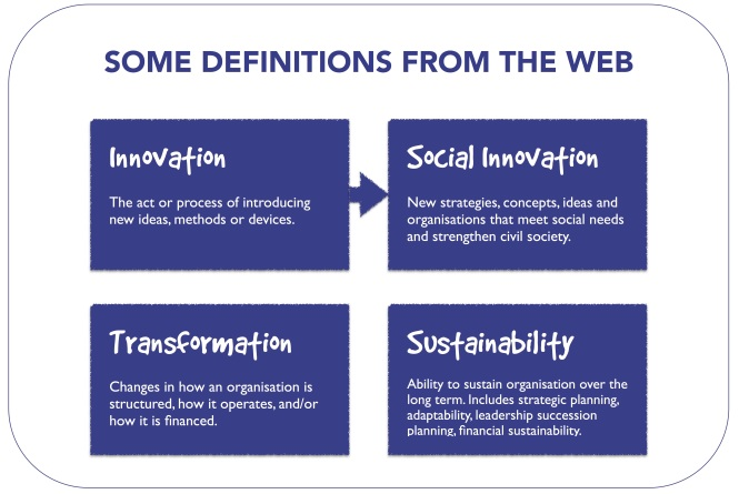 Innovation, transformation etc definitions