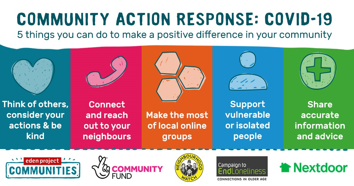 community_action_response_facebook
